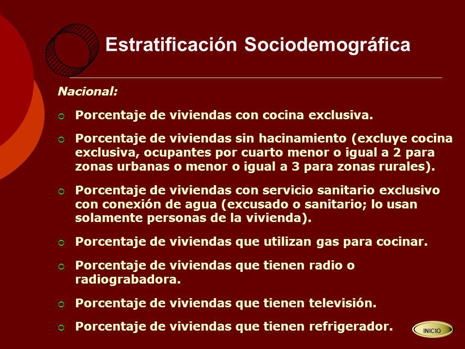 Estratificación Sociodemográfica Nacional:  Porcentaje de viviendas con cocina exclusiva.