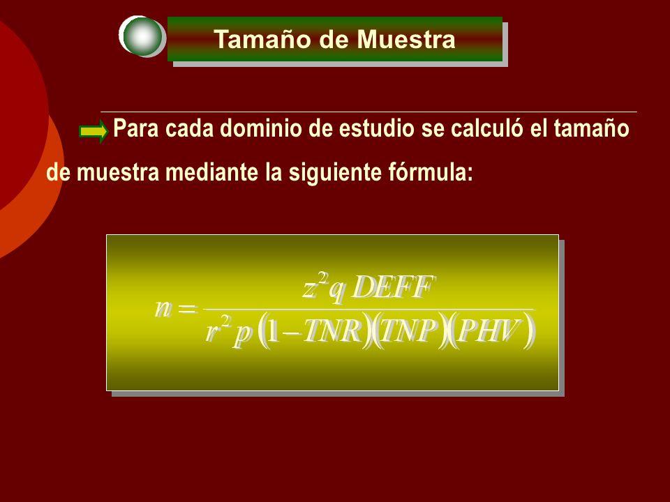 Para cada dominio de estudio se calculó el tamaño de muestra mediante la siguiente fórmula: Tamaño de Muestra