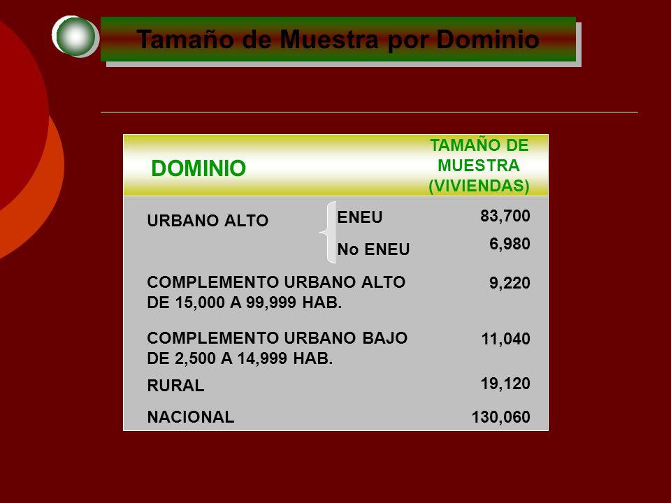 Tamaño de Muestra por Dominio DOMINIO TAMAÑO DE MUESTRA (VIVIENDAS) URBANO ALTO COMPLEMENTO URBANO ALTO DE 15,000 A 99,999 HAB.