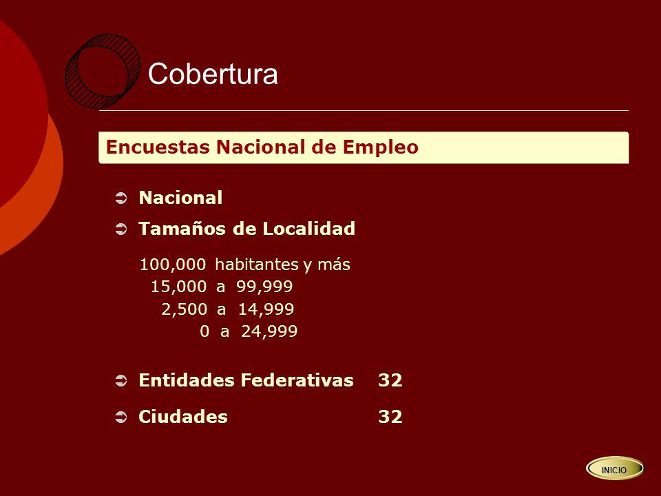 Encuestas Nacional de Empleo  Nacional 100,000 habitantes y más 15,000 a 99,999 2,500 a 14,999 0 a 24,999  Entidades Federativas32  Tamaños de Localidad  Ciudades32 Cobertura INICIO