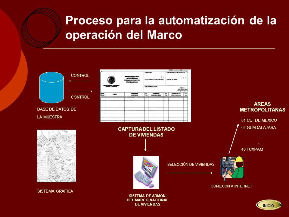 Proceso para la automatización de la operación del Marco CAPTURA DEL LISTADO DE VIVIENDAS CONTROL SISTEMA DE ADMON.