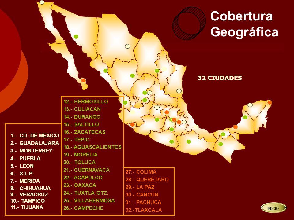 Cobertura Geográfica 1.- CD. DE MEXICO 2.- GUADALAJARA 3.- MONTERREY 4.- PUEBLA 5.- LEON 6.- S.L.P.