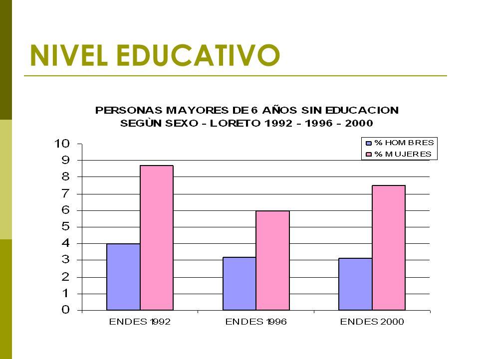 NIVEL EDUCATIVO