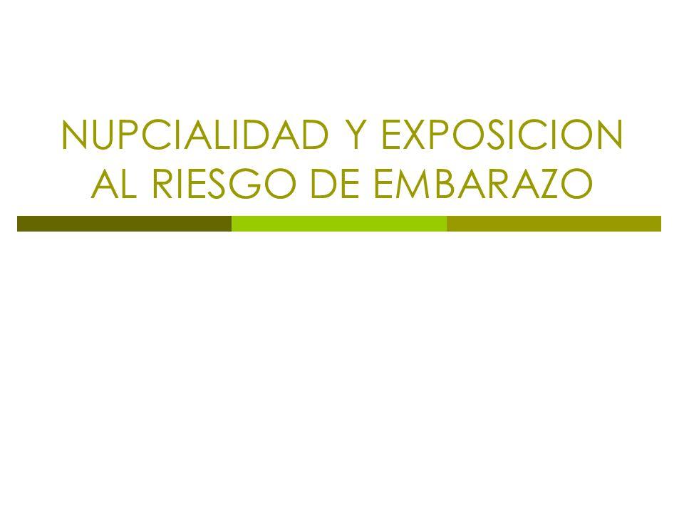 NUPCIALIDAD Y EXPOSICION AL RIESGO DE EMBARAZO