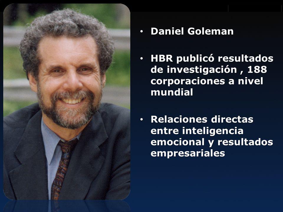 Innovación es lo que distingue al líder de los seguidores Daniel Goleman Daniel Goleman HBR publicó resultados de investigación, 188 corporaciones a nivel mundial HBR publicó resultados de investigación, 188 corporaciones a nivel mundial Relaciones directas entre inteligencia emocional y resultados empresariales Relaciones directas entre inteligencia emocional y resultados empresariales