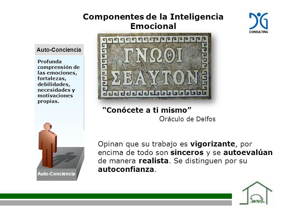 Auto-Conciencia Componentes de la Inteligencia Emocional Conócete a ti mismo O ráculo de Delfos Profunda comprensión de las emociones, fortalezas, debilidades, necesidades y motivaciones propias.