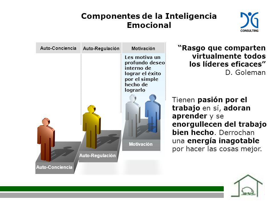 Auto-Conciencia Auto-Regulación Motivación Empatía Componentes de la Inteligencia Emocional Auto-Conciencia Auto-RegulaciónMotivación Rasgo que comparten virtualmente todos los líderes eficaces D.