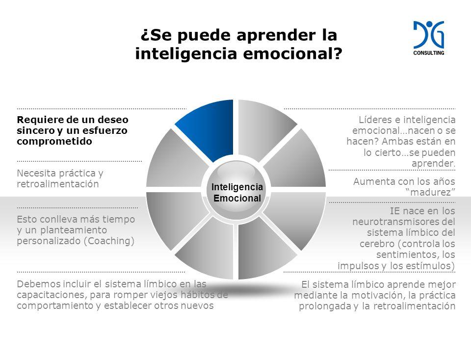 Líderes e inteligencia emocional…nacen o se hacen.