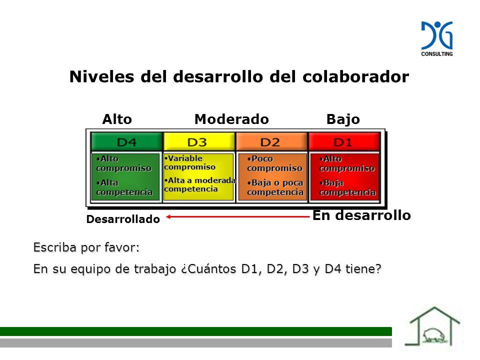 Niveles del desarrollo del colaborador Escriba por favor: En su equipo de trabajo ¿Cuántos D1, D2, D3 y D4 tiene.