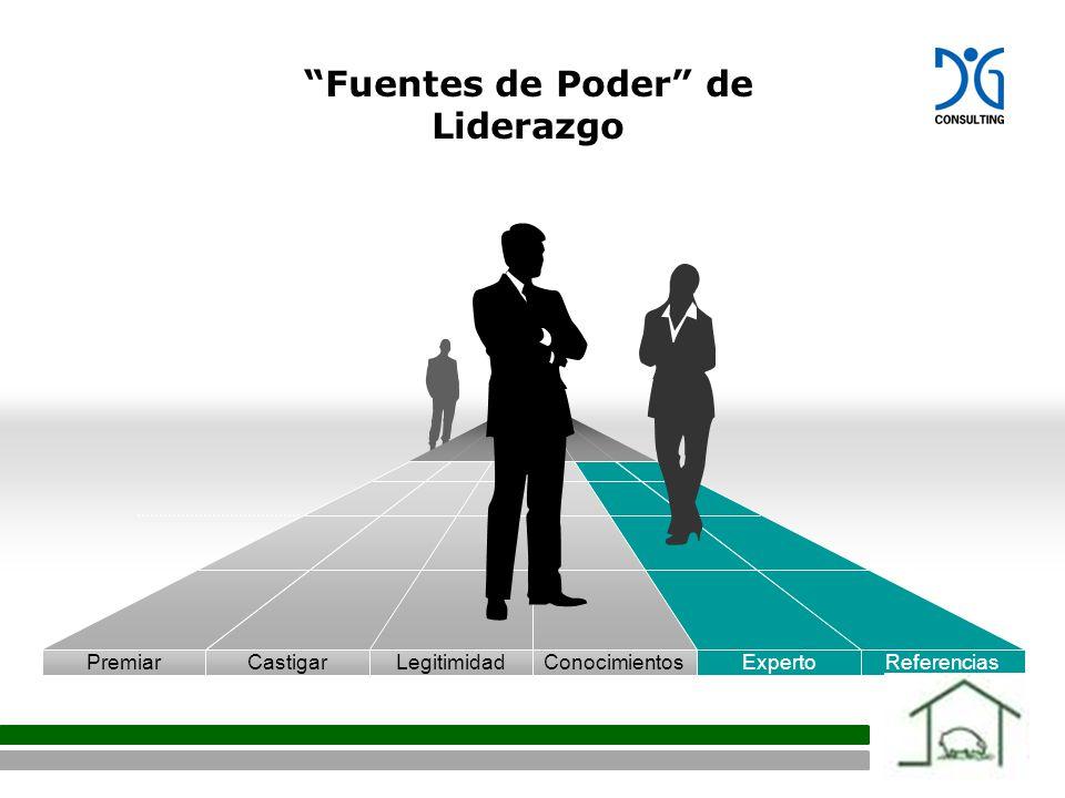 Track Charts Placeholder for your own sub headline ExpertoReferenciasLegitimidadConocimientosCastigarPremiar Goal Fuentes de Poder de Liderazgo