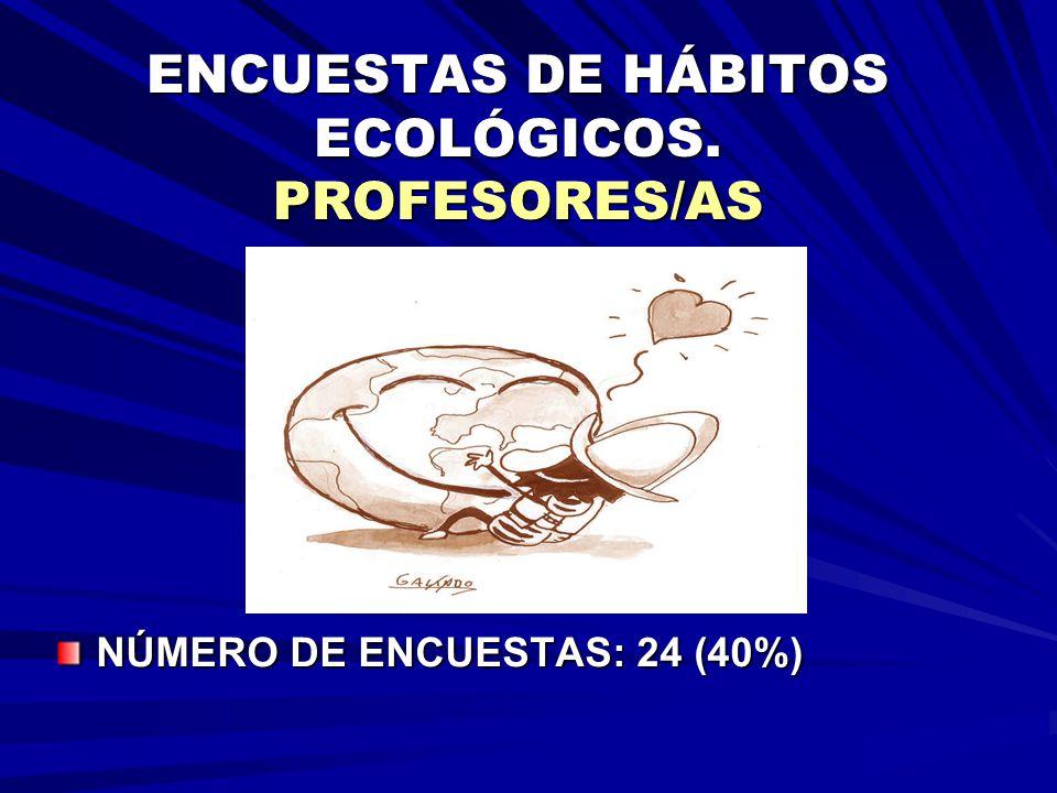 ENCUESTAS DE HÁBITOS ECOLÓGICOS. PROFESORES/AS NÚMERO DE ENCUESTAS: 24 (40%)