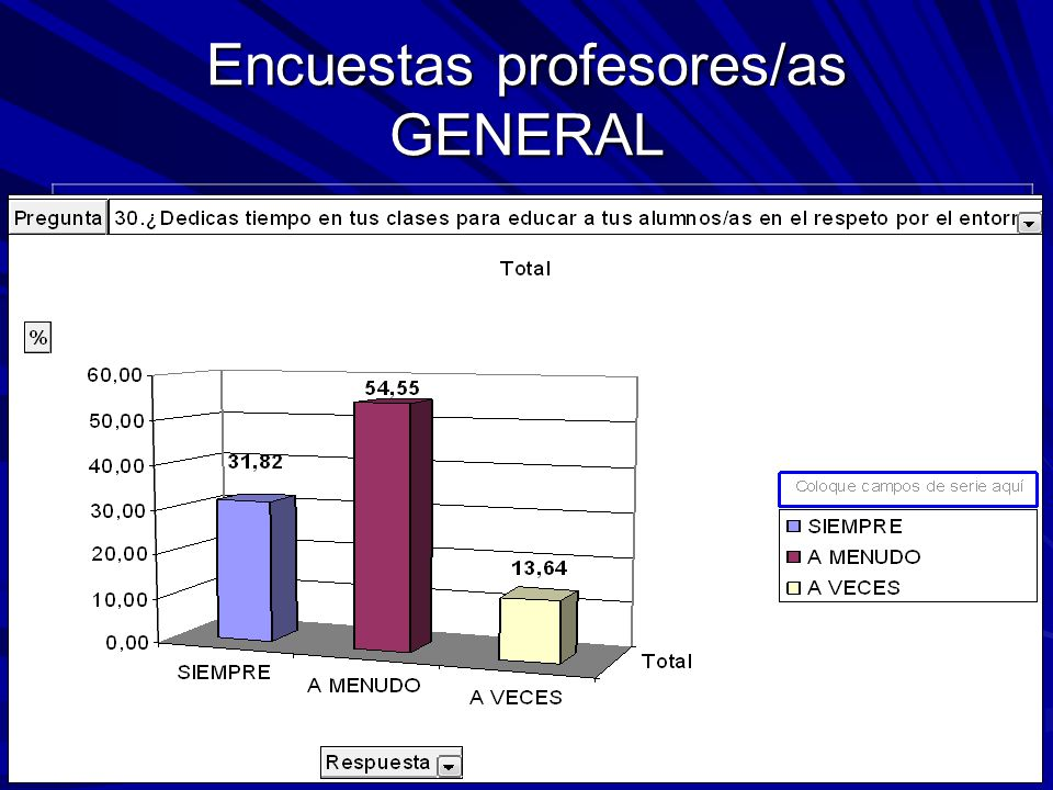 Encuestas profesores/as GENERAL 23.