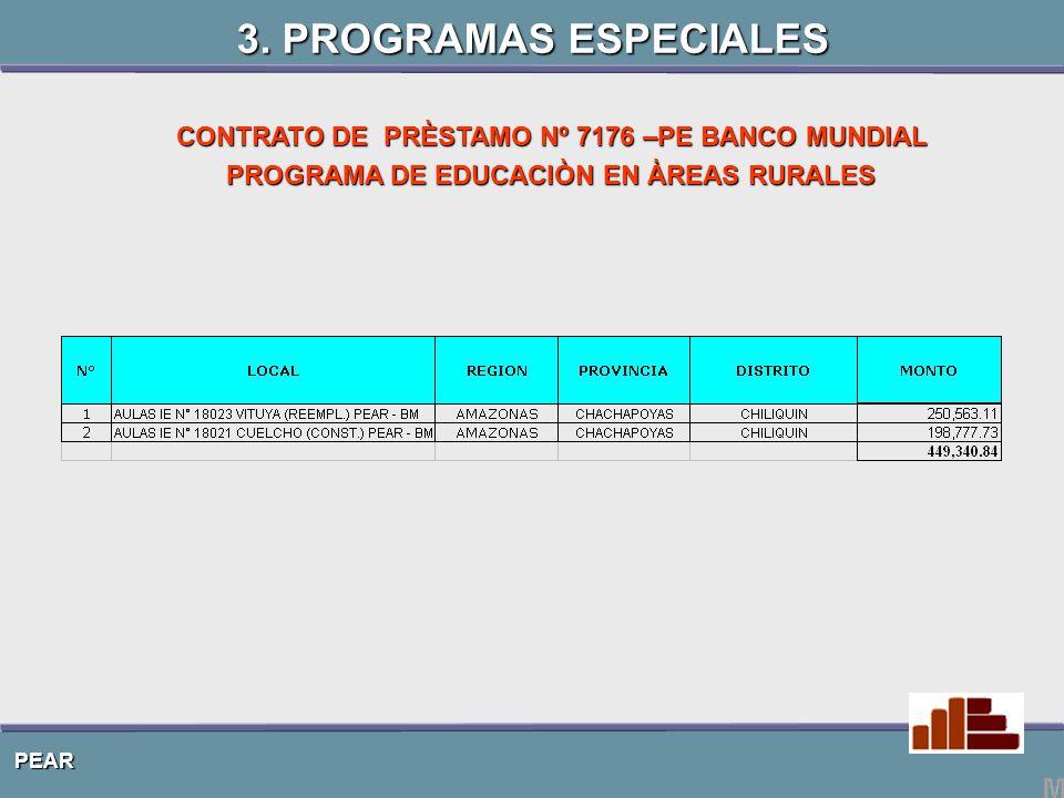 PEAR CONTRATO DE PRÈSTAMO Nº 7176 –PE BANCO MUNDIAL PROGRAMA DE EDUCACIÒN EN ÀREAS RURALES 3.