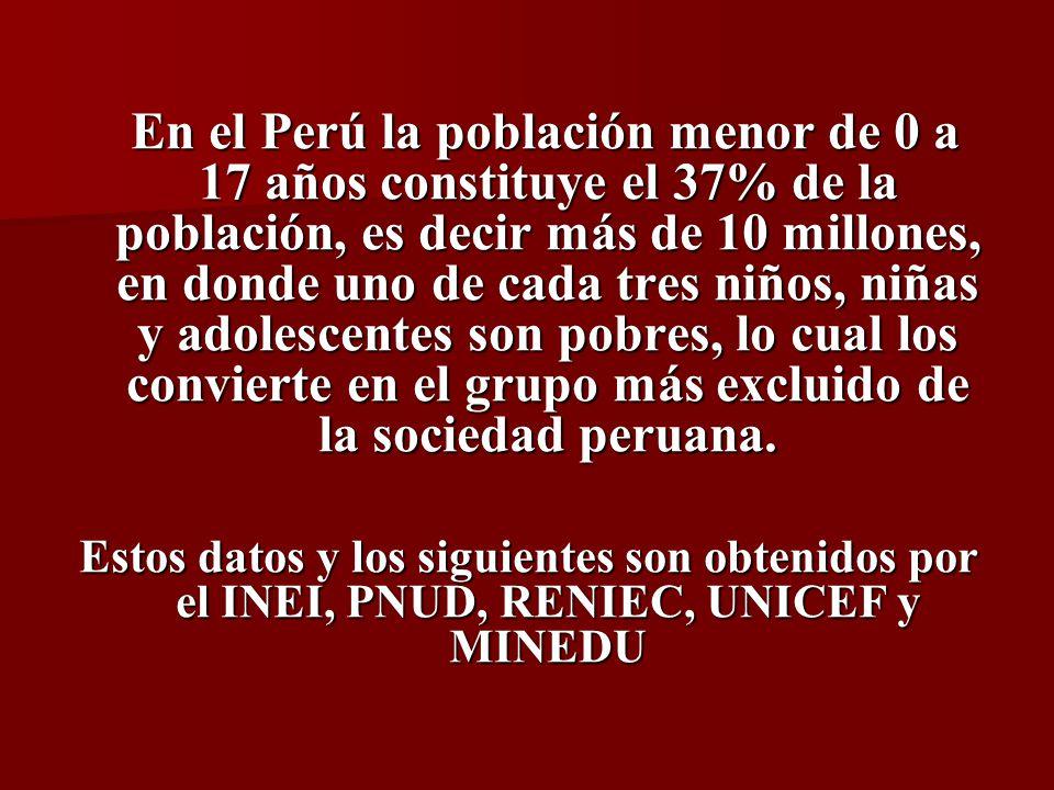 En el Perú la población menor de 0 a 17 años constituye el 37% de la población, es decir más de 10 millones, en donde uno de cada tres niños, niñas y adolescentes son pobres, lo cual los convierte en el grupo más excluido de la sociedad peruana.