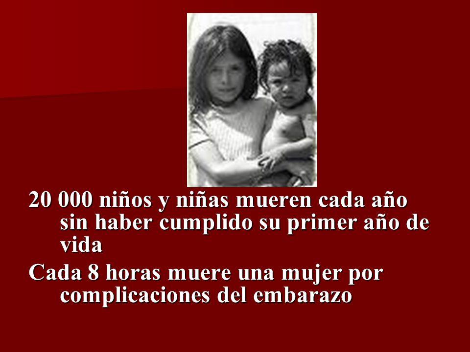 20 000 niños y niñas mueren cada año sin haber cumplido su primer año de vida Cada 8 horas muere una mujer por complicaciones del embarazo