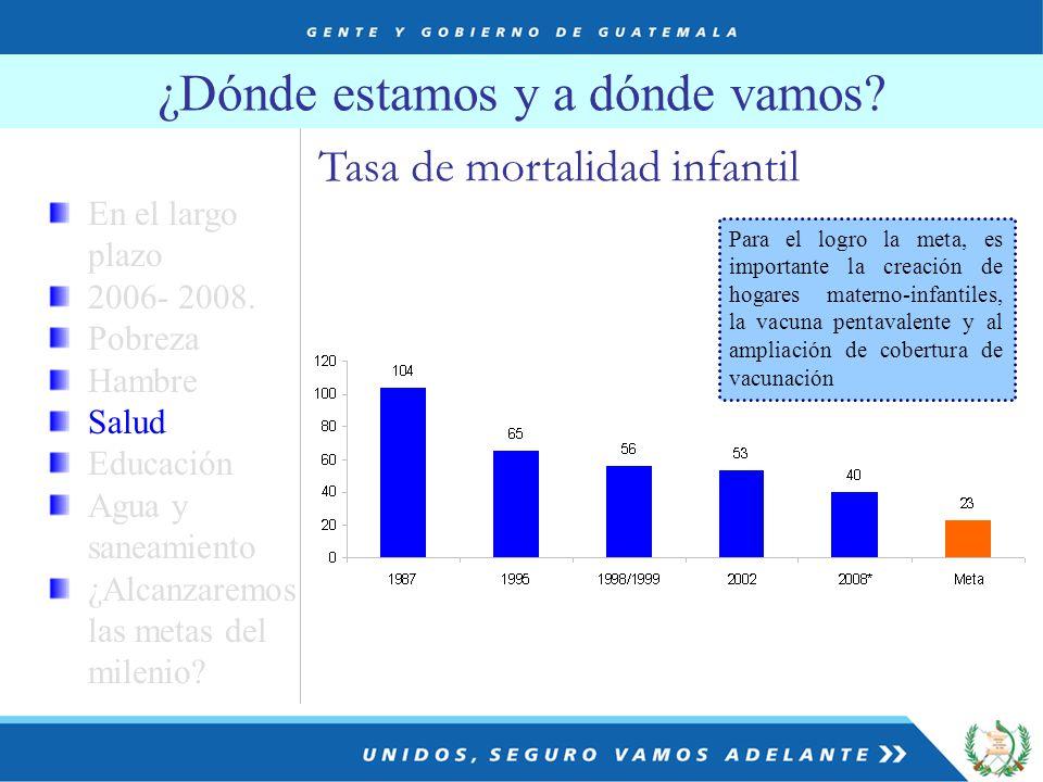 ¿Dónde estamos y a dónde vamos. Tasa de mortalidad infantil En el largo plazo 2006- 2008.