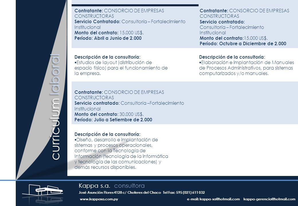 Contratante: CONSORCIO DE EMPRESAS CONSTRUCTORAS Servicio Contratado: Consultoría – Fortalecimiento Institucional Monto del contrato: 15.000 US$.