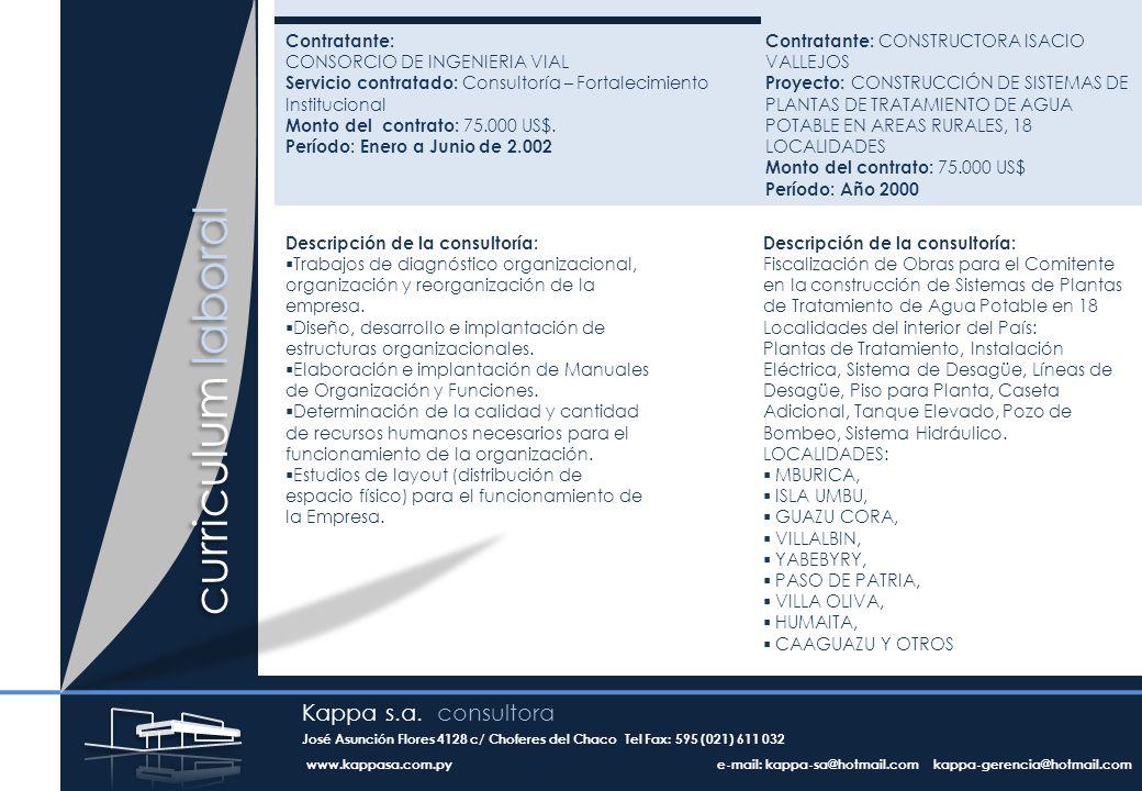 Contratante: CONSORCIO DE INGENIERIA VIAL Servicio contratado: Consultoría – Fortalecimiento Institucional Monto del contrato: 75.000 US$.