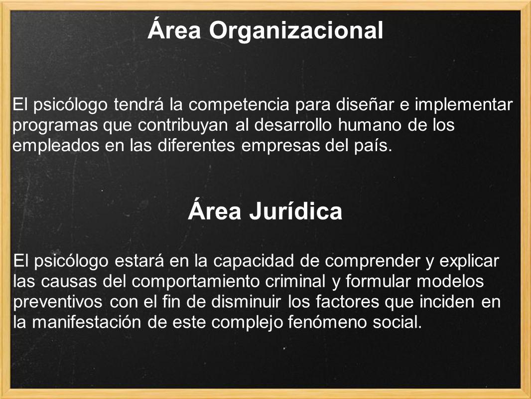 Área Organizacional El psicólogo tendrá la competencia para diseñar e implementar programas que contribuyan al desarrollo humano de los empleados en las diferentes empresas del país.