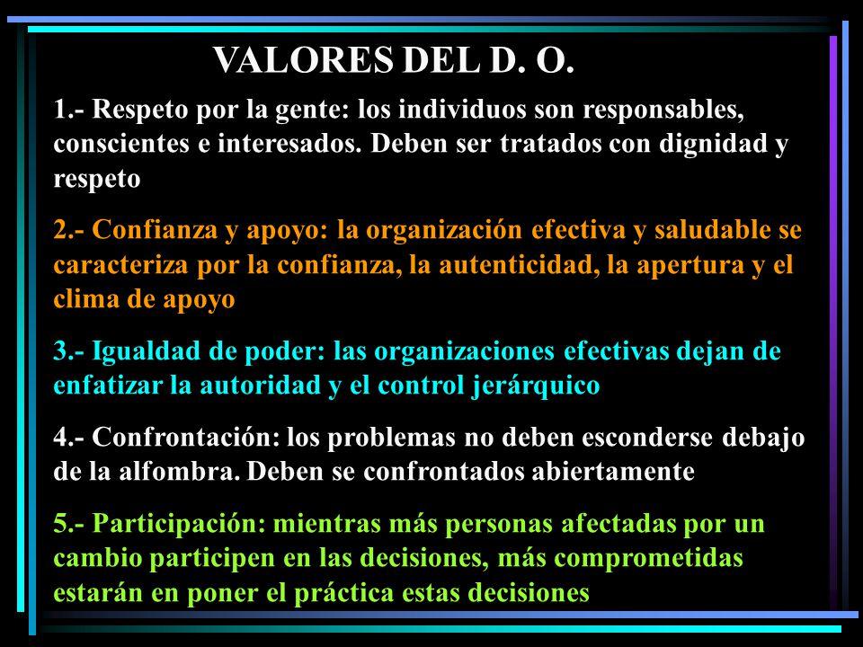 VALORES DEL D. O.