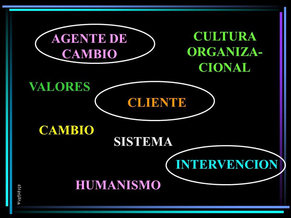 AGENTE DE CAMBIO CLIENTE INTERVENCION CAMBIO CULTURA ORGANIZA- CIONAL SISTEMA VALORES HUMANISMO Ψυχήλόγςο