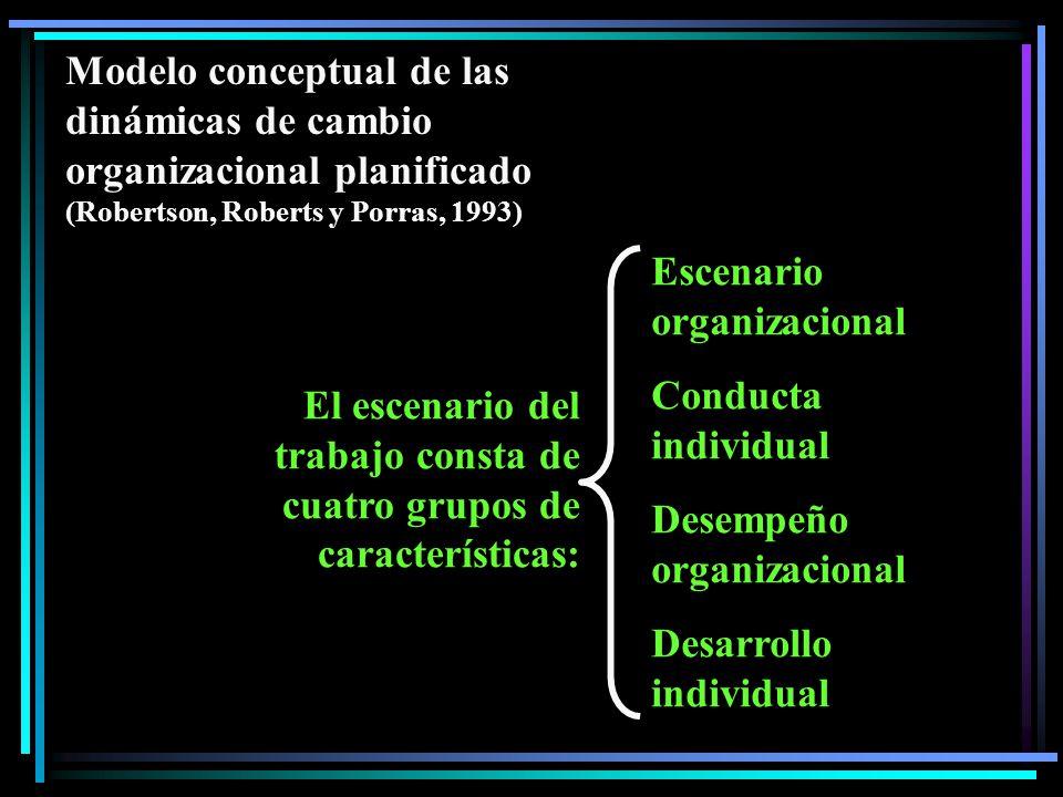 Escenario organizacional Conducta individual Desempeño organizacional Desarrollo individual Modelo conceptual de las dinámicas de cambio organizacional planificado (Robertson, Roberts y Porras, 1993) El escenario del trabajo consta de cuatro grupos de características: