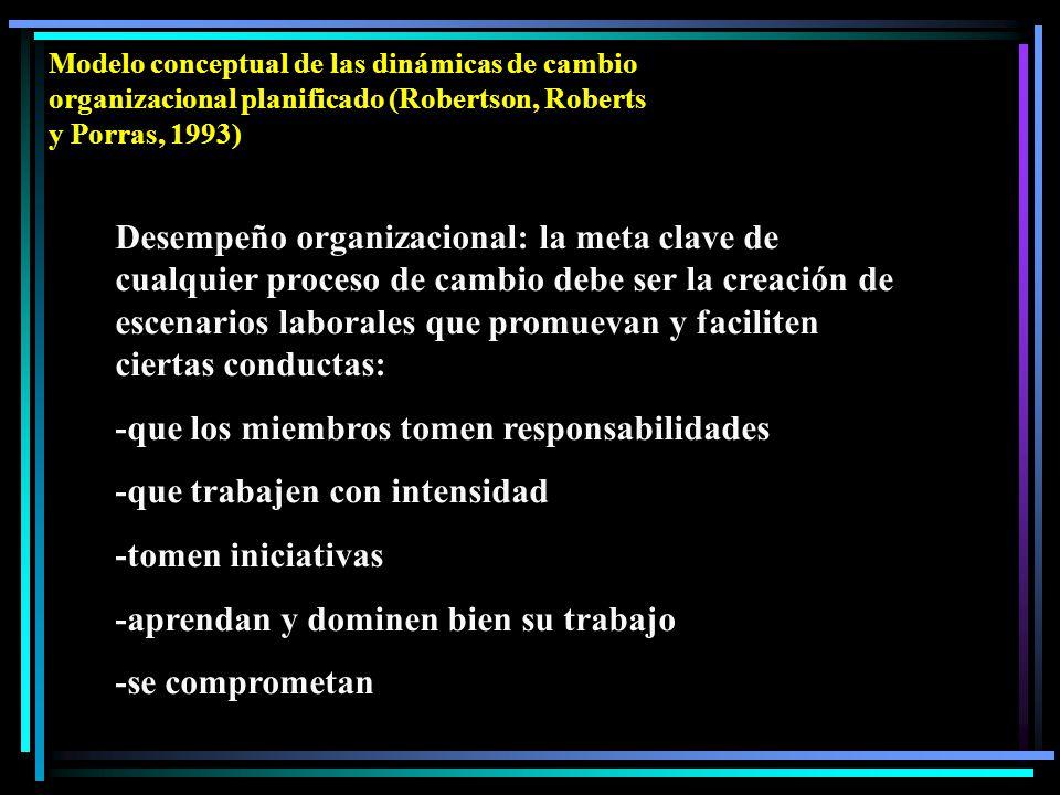Desempeño organizacional: la meta clave de cualquier proceso de cambio debe ser la creación de escenarios laborales que promuevan y faciliten ciertas conductas: -que los miembros tomen responsabilidades -que trabajen con intensidad -tomen iniciativas -aprendan y dominen bien su trabajo -se comprometan Modelo conceptual de las dinámicas de cambio organizacional planificado (Robertson, Roberts y Porras, 1993)