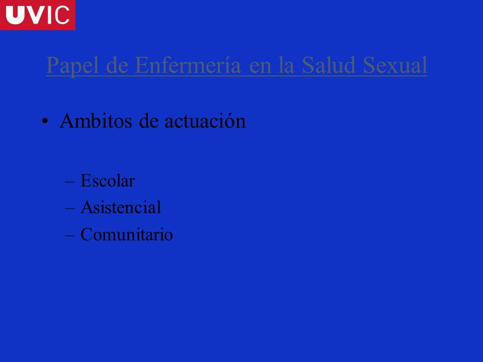 Papel de Enfermería en la Salud Sexual Ambitos de actuación –Escolar –Asistencial –Comunitario