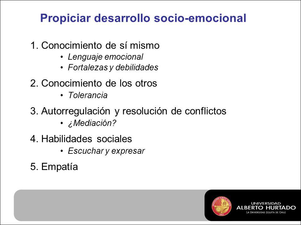 1. Conocimiento de sí mismo Lenguaje emocional Fortalezas y debilidades 2.