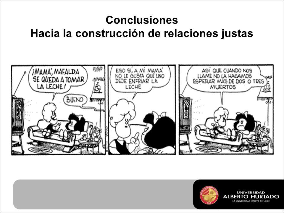 Conclusiones Hacia la construcción de relaciones justas