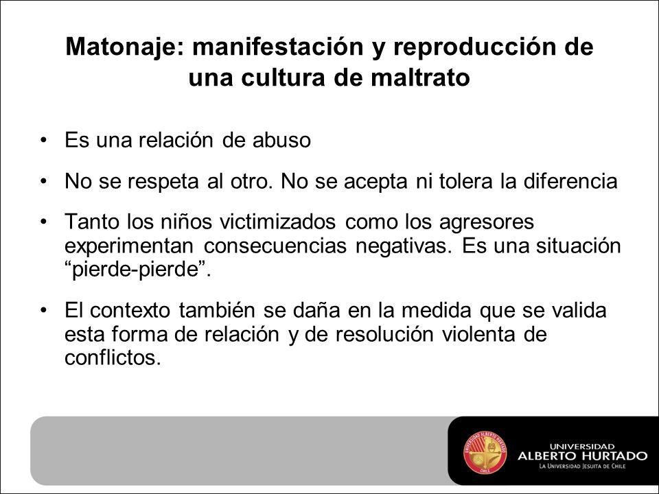 Matonaje: manifestación y reproducción de una cultura de maltrato Es una relación de abuso No se respeta al otro.