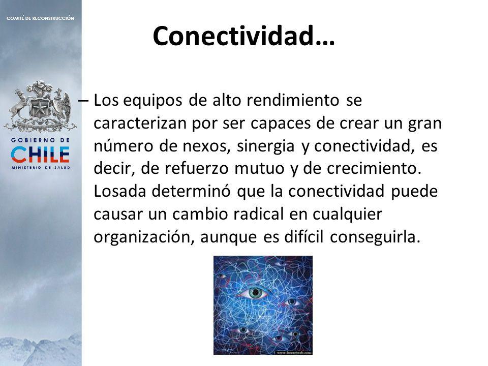 Conectividad… – Los equipos de alto rendimiento se caracterizan por ser capaces de crear un gran número de nexos, sinergia y conectividad, es decir, de refuerzo mutuo y de crecimiento.