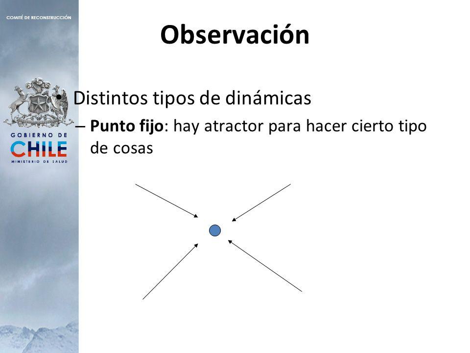 Observación Distintos tipos de dinámicas – Punto fijo: hay atractor para hacer cierto tipo de cosas