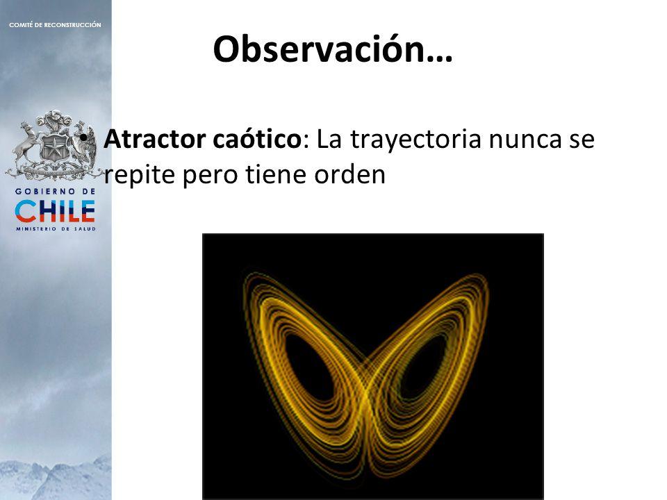 Observación… Atractor caótico: La trayectoria nunca se repite pero tiene orden