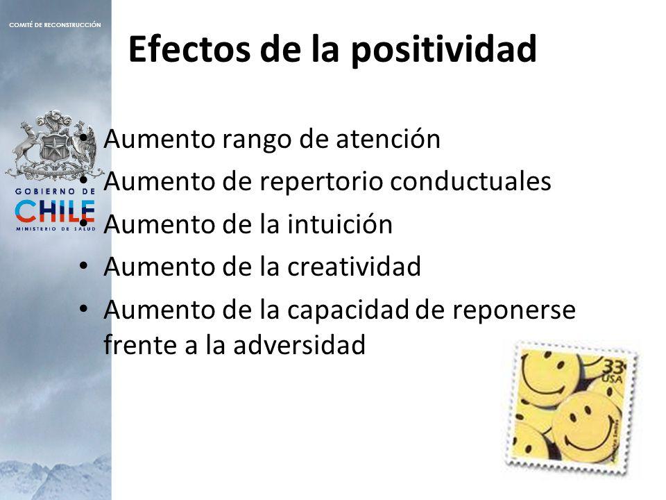 Efectos de la positividad Aumento rango de atención Aumento de repertorio conductuales Aumento de la intuición Aumento de la creatividad Aumento de la capacidad de reponerse frente a la adversidad