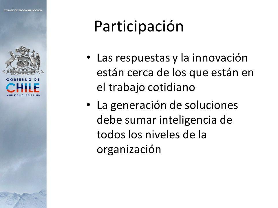 Participación Las respuestas y la innovación están cerca de los que están en el trabajo cotidiano La generación de soluciones debe sumar inteligencia de todos los niveles de la organización