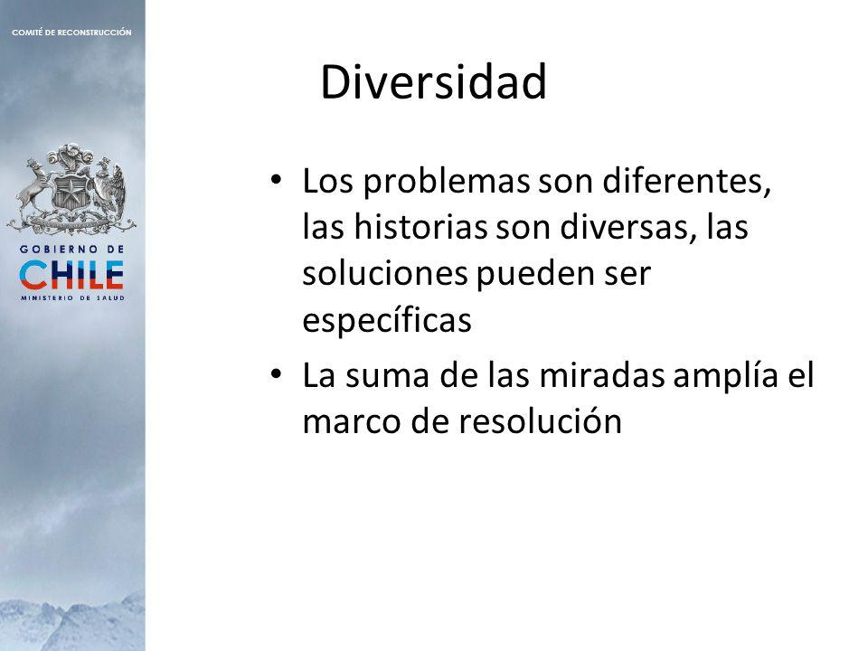 Diversidad Los problemas son diferentes, las historias son diversas, las soluciones pueden ser específicas La suma de las miradas amplía el marco de resolución