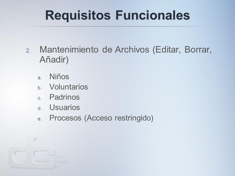 Requisitos Funcionales 2. Mantenimiento de Archivos (Editar, Borrar, Añadir) a.