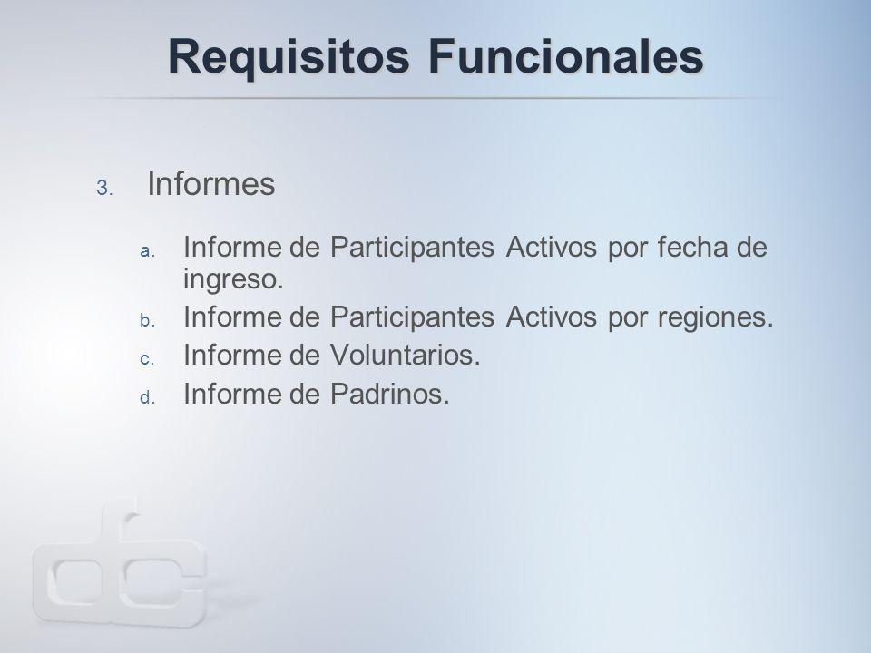 Requisitos Funcionales 3. Informes a. Informe de Participantes Activos por fecha de ingreso.