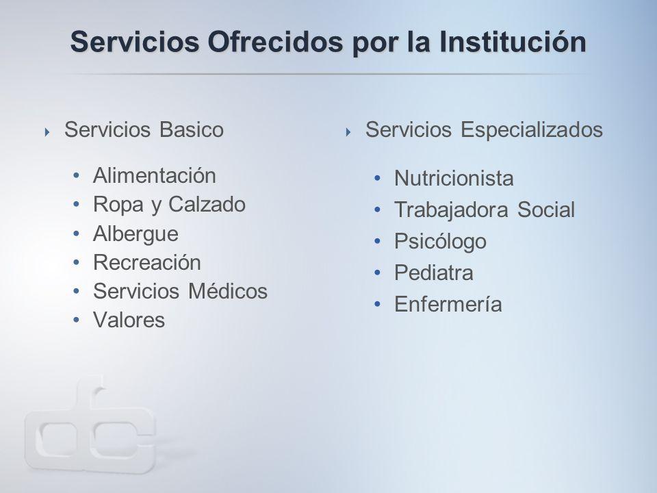 Servicios Ofrecidos por la Institución  Servicios Basico Alimentación Ropa y Calzado Albergue Recreación Servicios Médicos Valores  Servicios Especializados Nutricionista Trabajadora Social Psicólogo Pediatra Enfermería