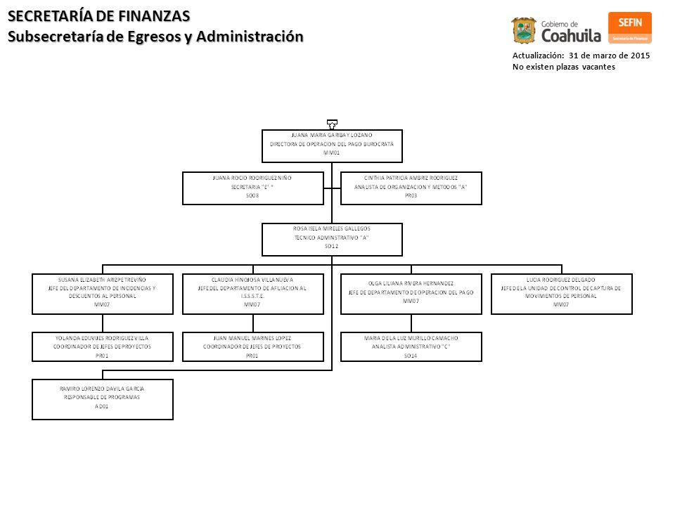 Actualización: 31 de marzo de 2015 No existen plazas vacantes SECRETARÍA DE FINANZAS Subsecretaría de Egresos y Administración
