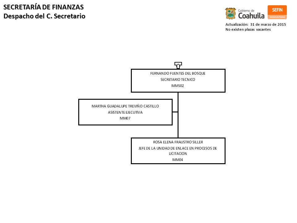 Actualización: 31 de marzo de 2015 No existen plazas vacantes SECRETARÍA DE FINANZAS Despacho del C.