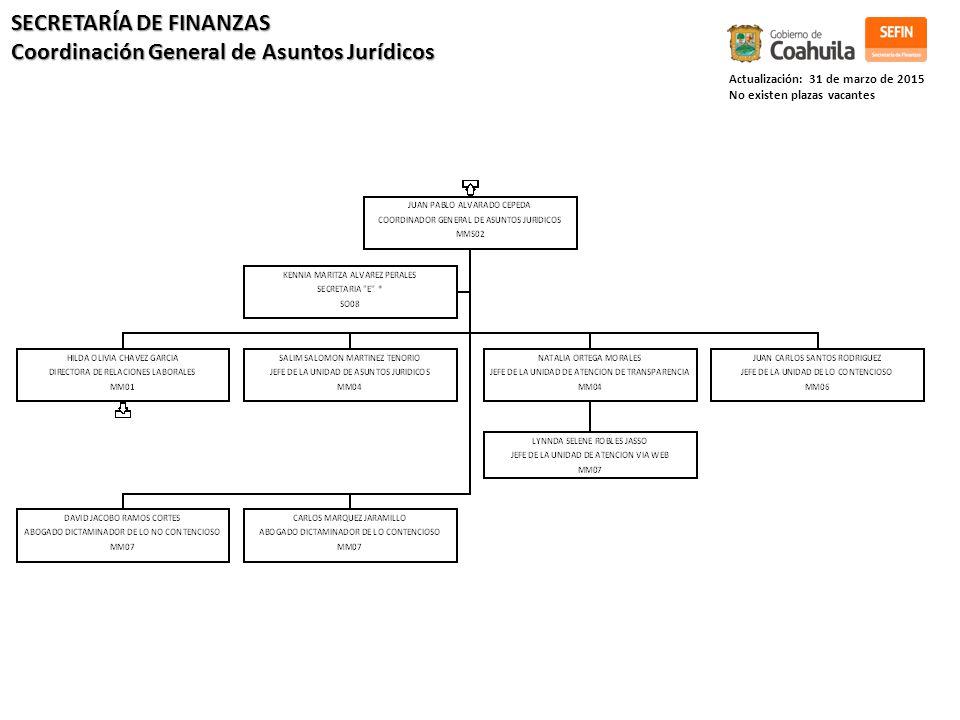 Actualización: 31 de marzo de 2015 No existen plazas vacantes SECRETARÍA DE FINANZAS Coordinación General de Asuntos Jurídicos