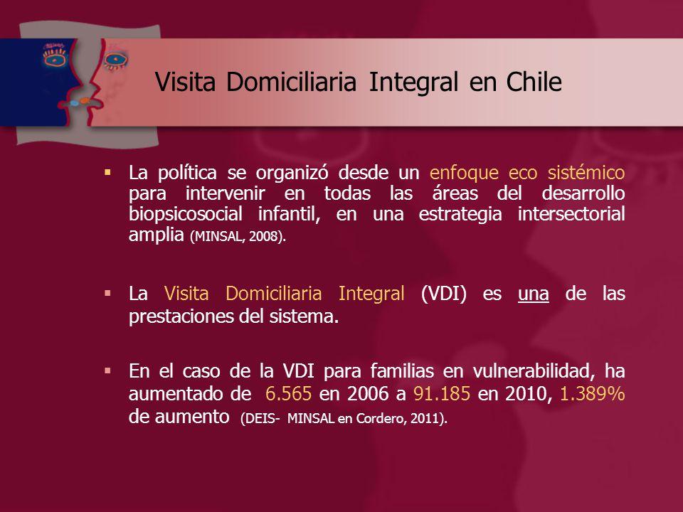 Visita Domiciliaria Integral en Chile  La política se organizó desde un enfoque eco sistémico para intervenir en todas las áreas del desarrollo biopsicosocial infantil, en una estrategia intersectorial amplia (MINSAL, 2008).