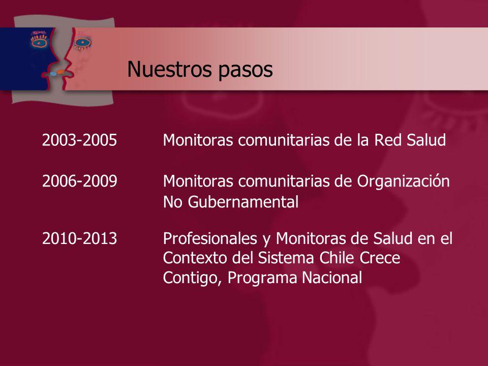 Nuestros pasos 2003-2005Monitoras comunitarias de la Red Salud 2006-2009Monitoras comunitarias de Organización No Gubernamental 2010-2013Profesionales y Monitoras de Salud en el Contexto del Sistema Chile Crece Contigo, Programa Nacional