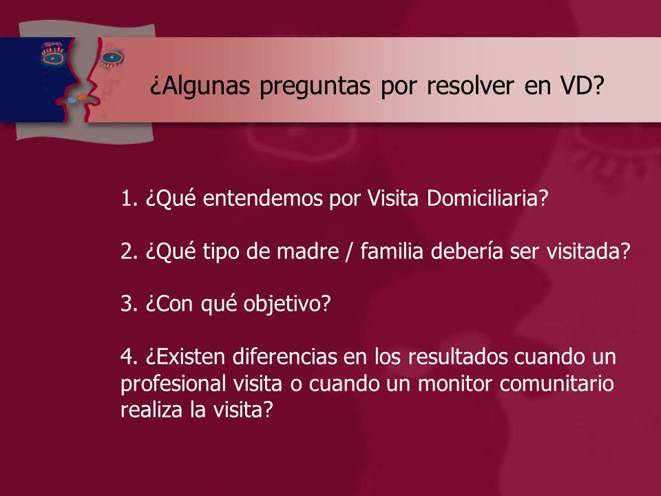 ¿Algunas preguntas por resolver en VD. 1. ¿Qué entendemos por Visita Domiciliaria.