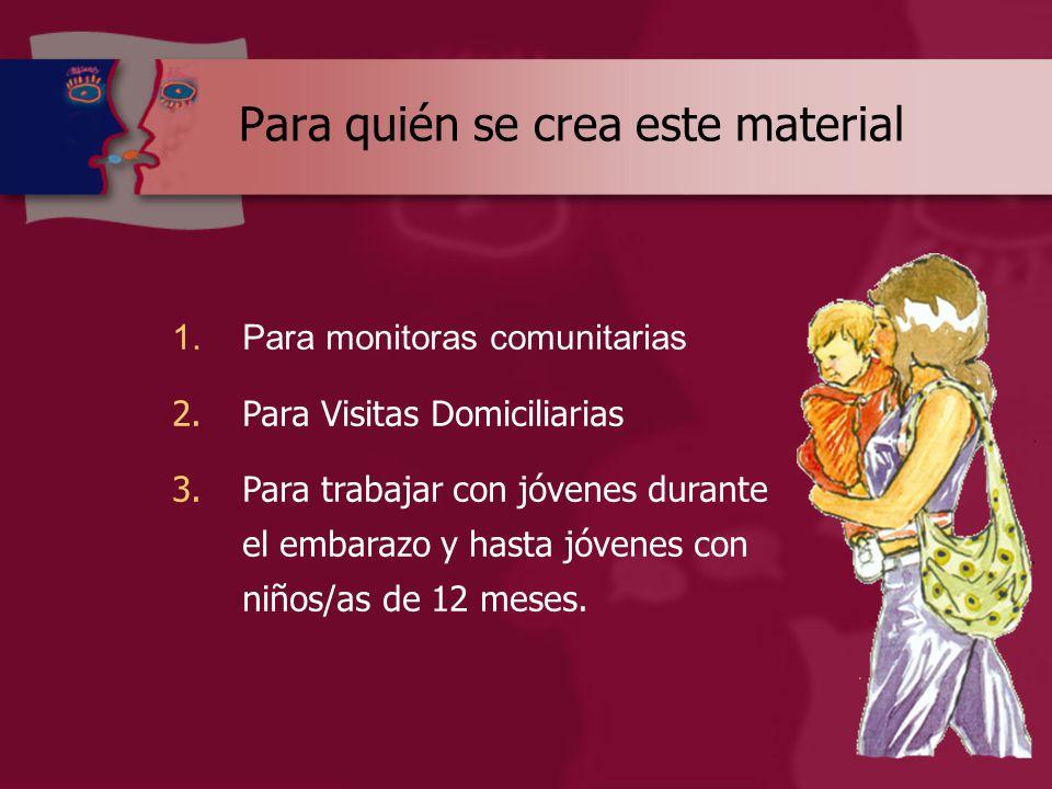 Para quién se crea este material 1.Para monitoras comunitarias 2.Para Visitas Domiciliarias 3.Para trabajar con jóvenes durante el embarazo y hasta jóvenes con niños/as de 12 meses.