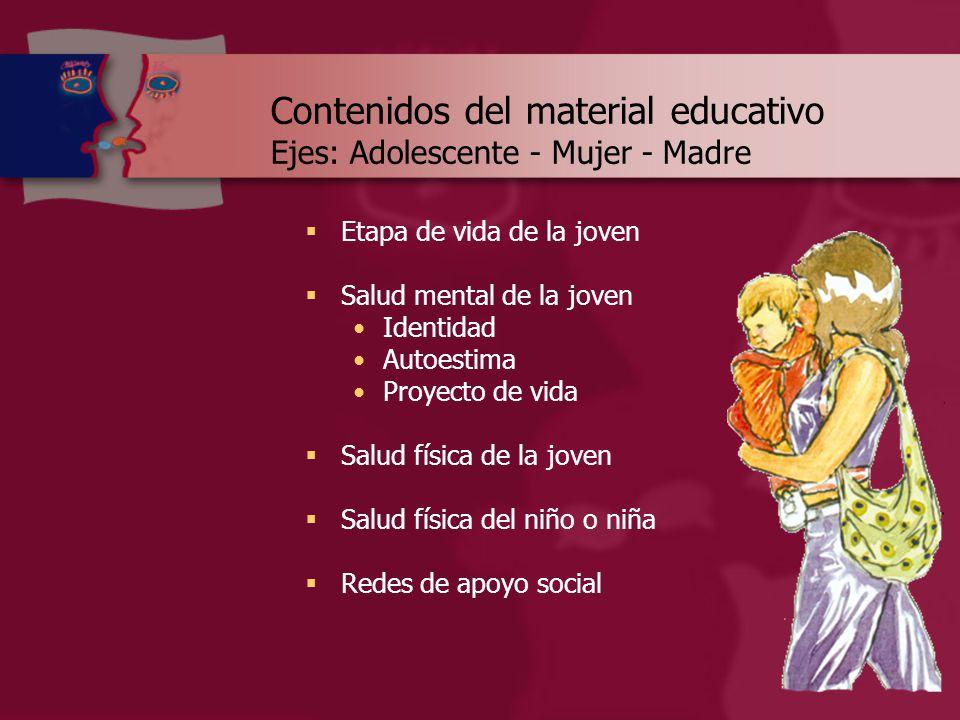 Contenidos del material educativo Ejes: Adolescente - Mujer - Madre  Etapa de vida de la joven  Salud mental de la joven Identidad Autoestima Proyecto de vida  Salud física de la joven  Salud física del niño o niña  Redes de apoyo social