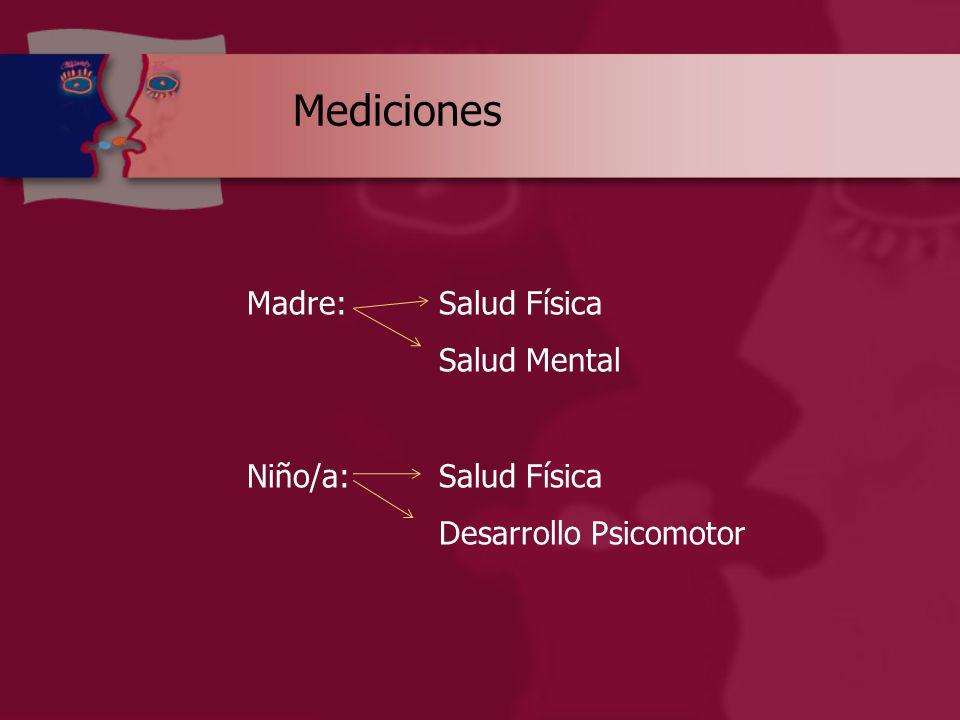 Mediciones Madre: Salud Física Salud Mental Niño/a:Salud Física Desarrollo Psicomotor