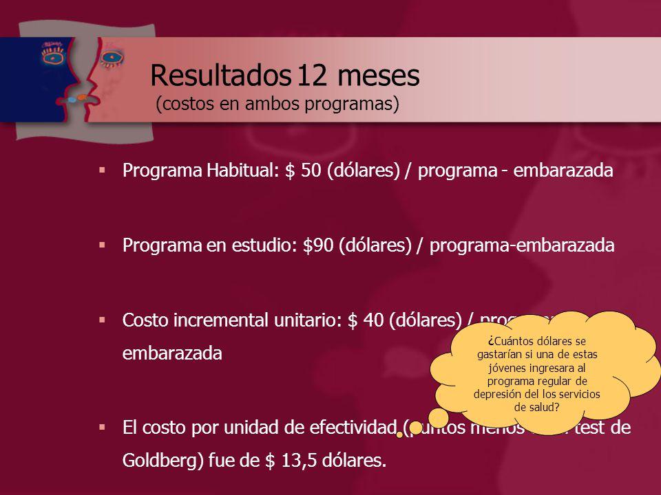 Resultados 12 meses (costos en ambos programas)  Programa Habitual: $ 50 (dólares) / programa - embarazada  Programa en estudio: $90 (dólares) / programa-embarazada  Costo incremental unitario: $ 40 (dólares) / programa- embarazada  El costo por unidad de efectividad (puntos menos en el test de Goldberg) fue de $ 13,5 dólares.